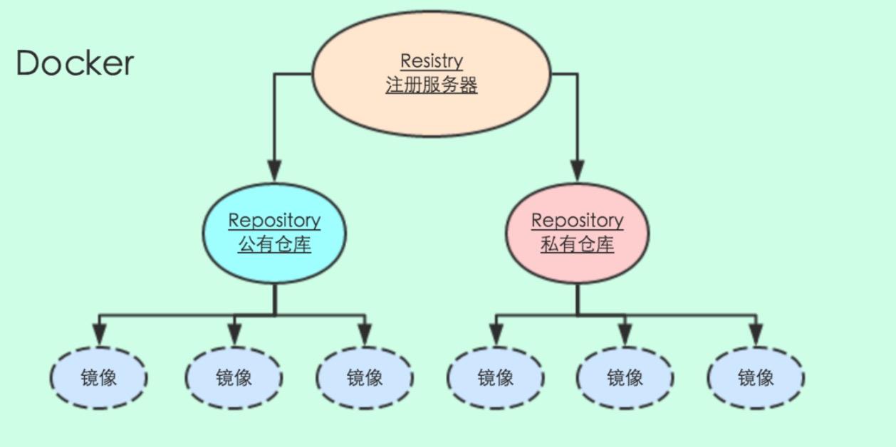 docker-repository.jpg